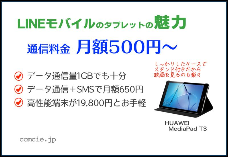 LINEモバイルのタブレットの魅力 月額500円で1GBが使える、SMSを付けてもう一つのLINE IDが持てる ①データ通信量1GBでも十分②データ通信+SMSで月額650円③高性能端末が19,800円とお手軽
