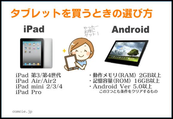 タブレットを買うときの選び方 iPad:iPad 第3/第4世代、iPad Air/Air2、iPad mini 2/3/4、iPad Pro Android:動作メモリ(RAM)2GB、記憶容量(ROM)16GB以上、Android Ver 5.0以上