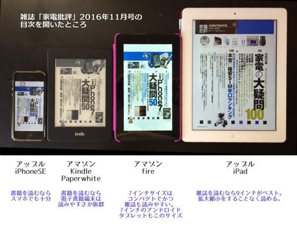 電子書籍端末の比較、アップルiPhone、キンドルペーパーホワイト、アマゾンfire、アップルiPadで、雑誌家電批評の目次を開いたところ。