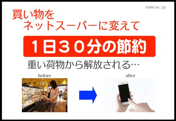 買い物をネットスーパーに変えて、1日30分の節約、重い荷物から解放される…