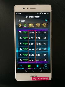 UQモバイルは、2週間の貸し出しをしてくれます。本当に凄いのか調べてみました。確かに速いです。最速のケースでは90Mbpsにも達する速度です。ずっとこんなに速くなくてもいいのですが、遅い場合でも5Mbpsありました。